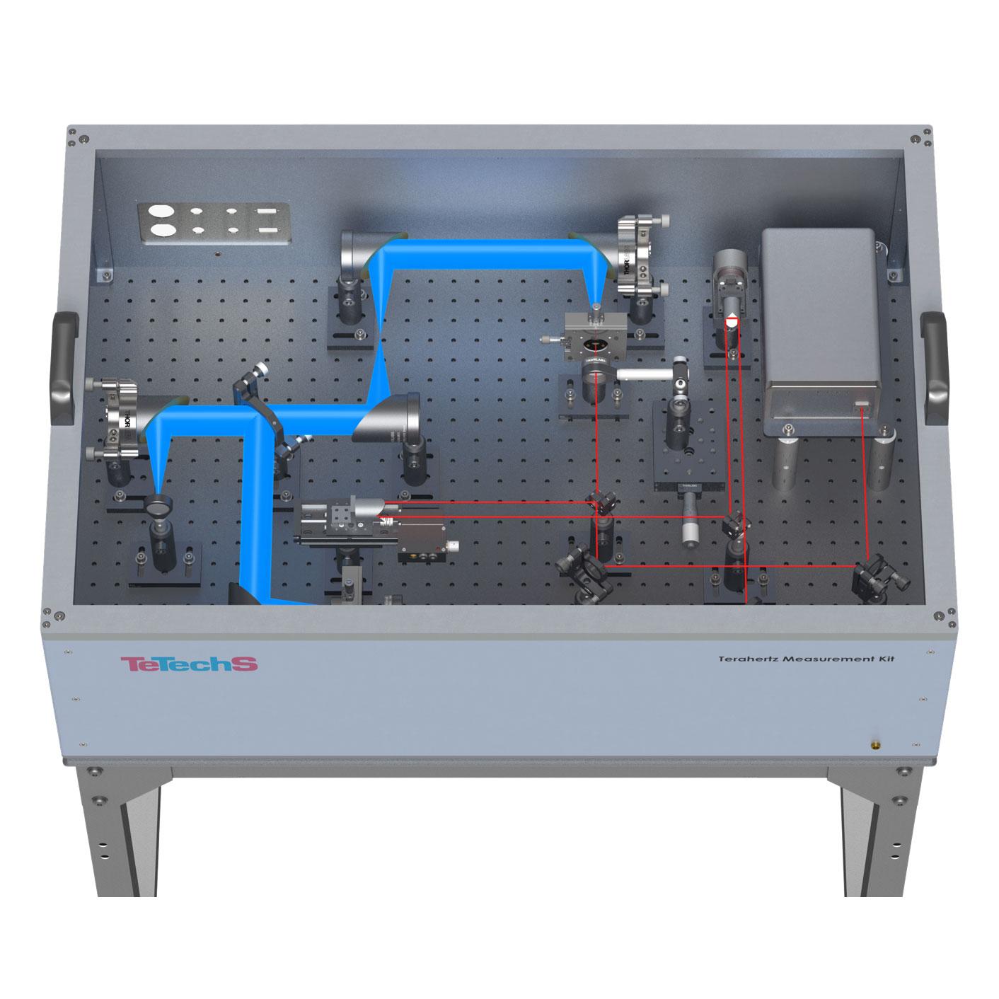 Terahertz Air-Coupled Time Domain Measurement Kit